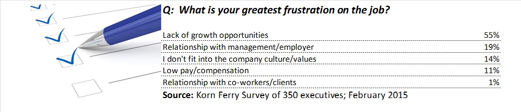 02182015 Korn Ferry Job Satisfaction Survey2