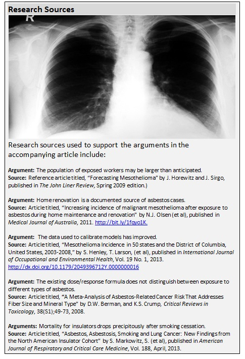Asbestos Research Sources