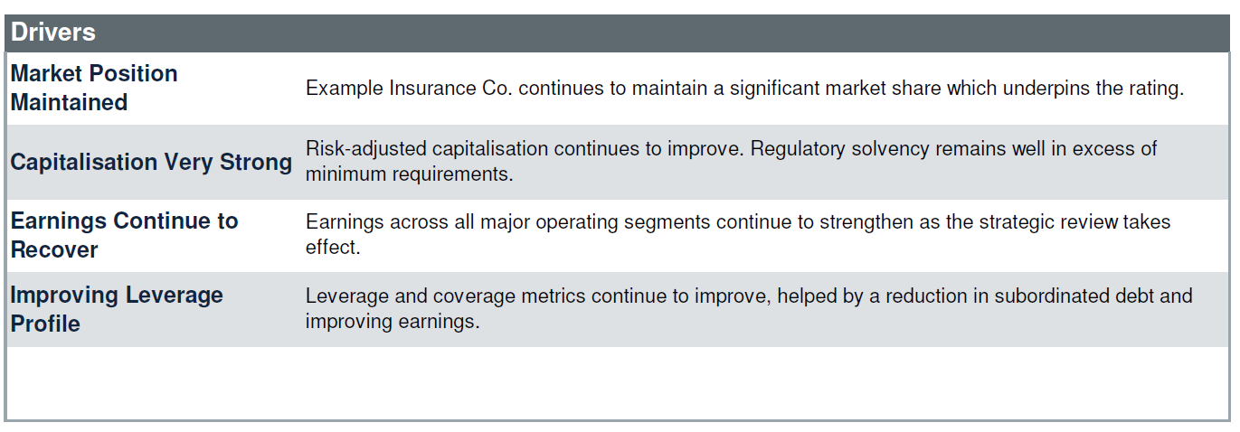 FITCH NAVIGATOR EXAMPLE CO Drivers from report