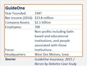 Contact Us | GuideOne Insurance