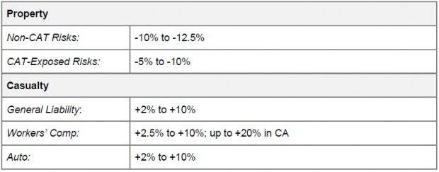 Key_Price_Predictions_for_2014