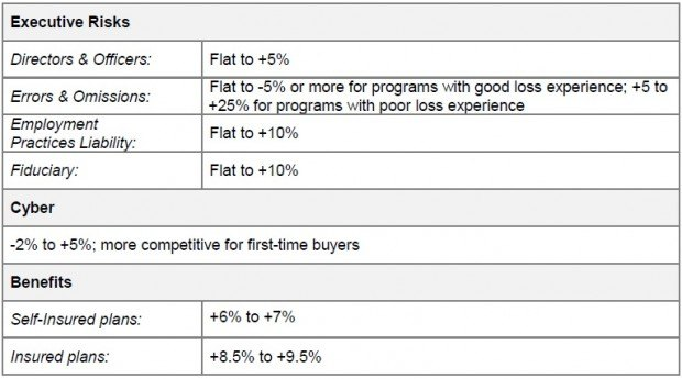Key_Price_Predictions_for_2014_2