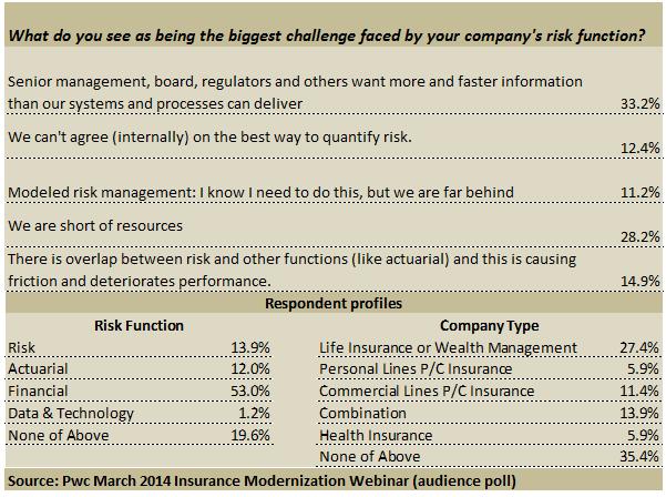 PWC Risk Webinar