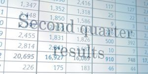 "Inscription ""Second quarter results"" on PC screen. Corporate Company Earnings. Financial concept."